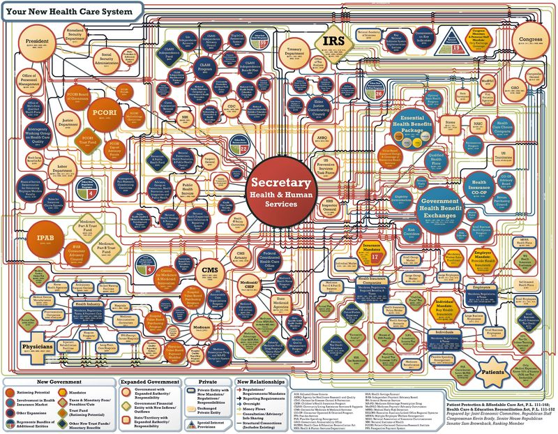 Obamacare_Chart-1
