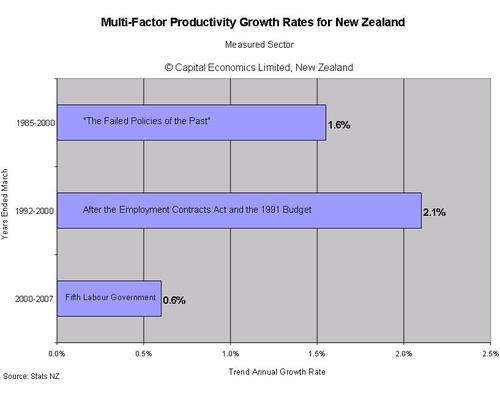 Multifactor_productivity_growth_r_2
